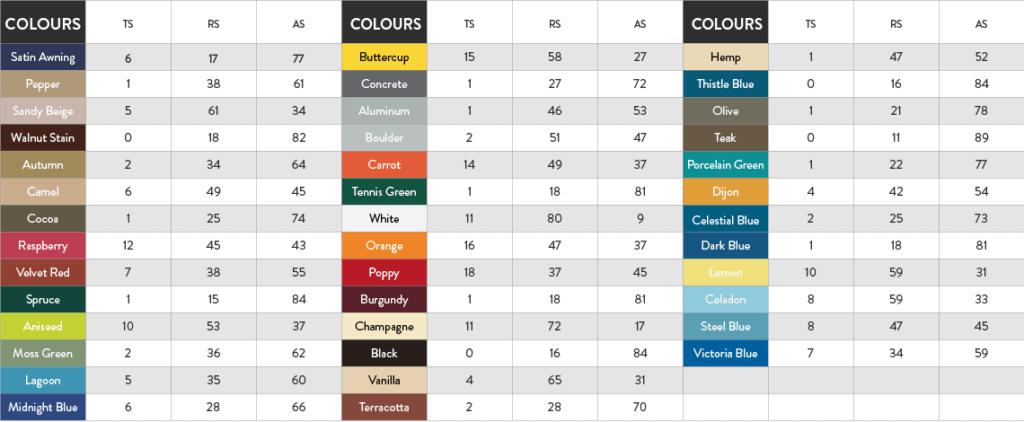 Ferrari 502 PVC colours